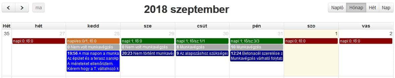 Elso heti bejegyzés az építési naplóban - Keller Családi Ház Balatonmáriafürdő 2018.